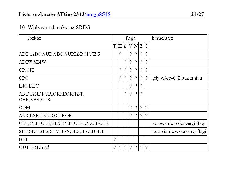 10. Wpływ rozkazów na SREG Lista rozkazów ATtiny2313/mega8515 21/27