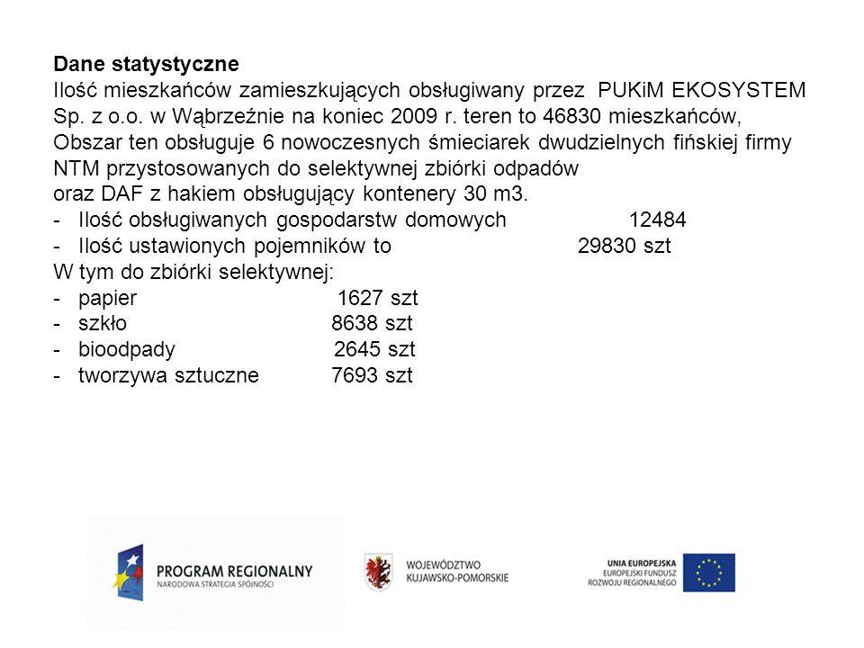 Dane statystyczne Ilość mieszkańców zamieszkujących obsługiwany przez PUKiM EKOSYSTEM Sp. z o.o. w Wąbrzeźnie na koniec 2009 r. teren to 46830 mieszka