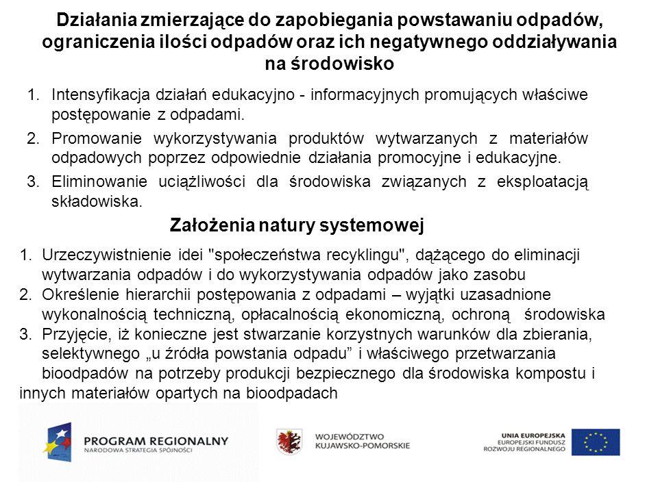 Działania zmierzające do zapobiegania powstawaniu odpadów, ograniczenia ilości odpadów oraz ich negatywnego oddziaływania na środowisko 1.Intensyfikac