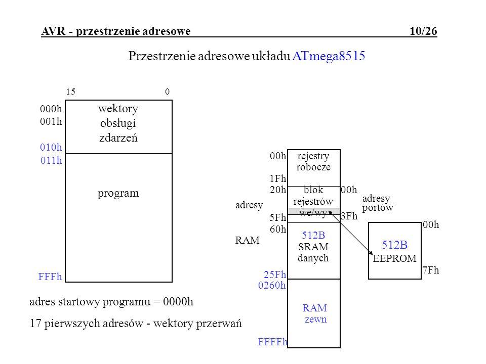 AVR - przestrzenie adresowe 10/26 Przestrzenie adresowe układu ATmega8515 adres startowy programu = 0000h 17 pierwszych adresów - wektory przerwań 15