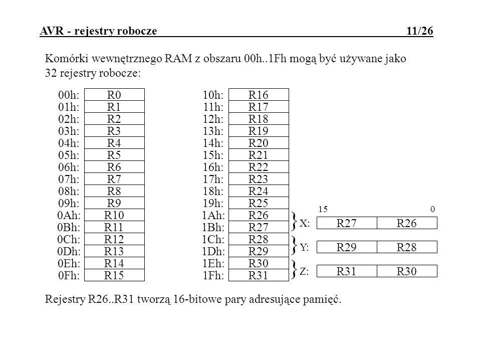AVR - rejestry robocze 11/26 Komórki wewnętrznego RAM z obszaru 00h..1Fh mogą być używane jako 32 rejestry robocze: R0 00h: R1 01h: R2 02h: R3 03h: R4