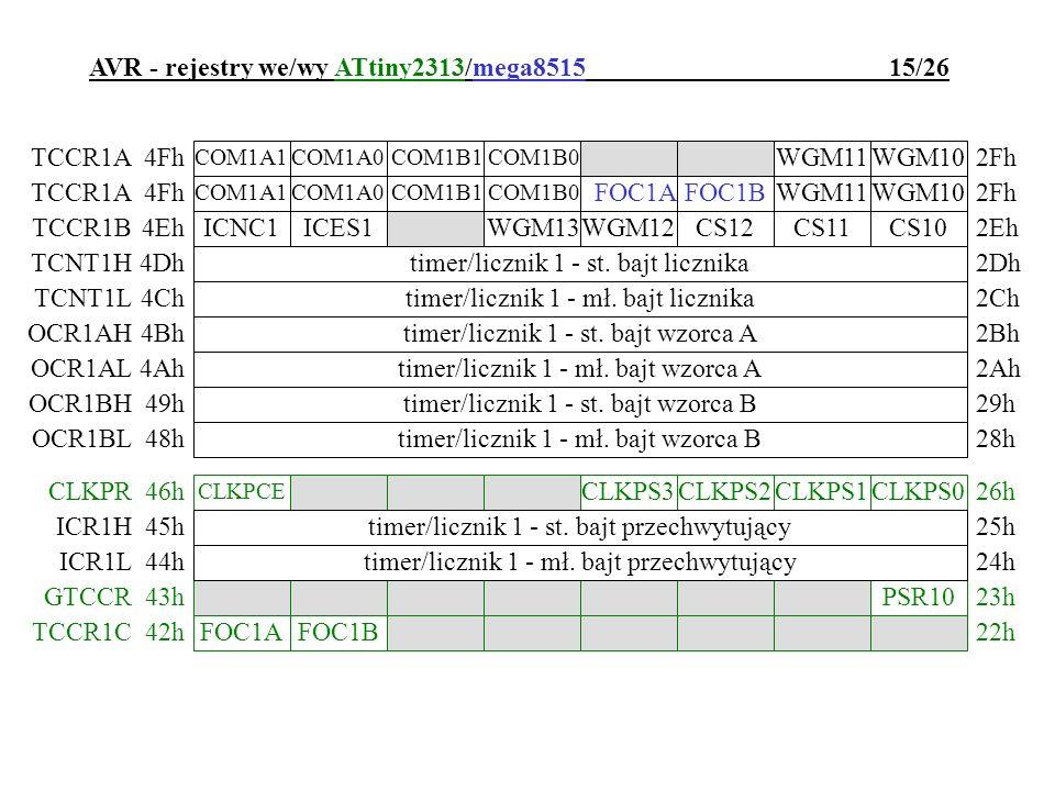 PSR10 GTCCR23h 43h CLKPCE CLKPS3CLKPS2CLKPS1CLKPS0 CLKPR26h 46h COM1A1COM1A0COM1B1COM1B0 FOC1AFOC1BWGM11WGM10 TCCR1A2Fh 4Fh timer/licznik 1 - st. bajt