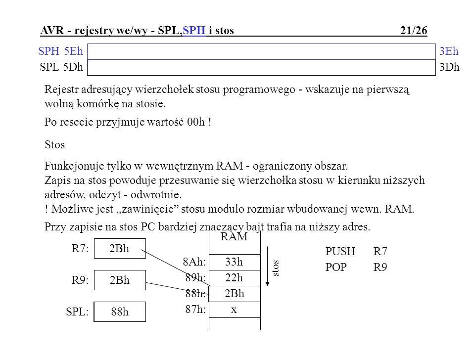 AVR - rejestry we/wy - SPL,SPH i stos 21/26 Rejestr adresujący wierzchołek stosu programowego - wskazuje na pierwszą wolną komórkę na stosie. Po resec