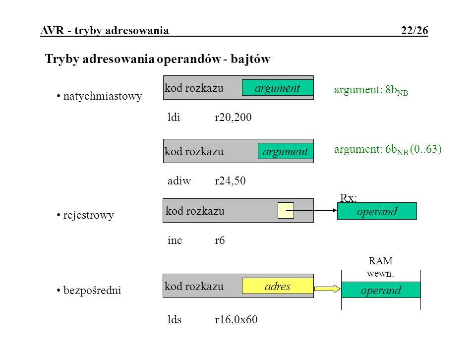 AVR - tryby adresowania 22/26 Tryby adresowania operandów - bajtów rejestrowy operand kod rozkazu Rx: incr6 bezpośredni kod rozkazu operand adres RAM