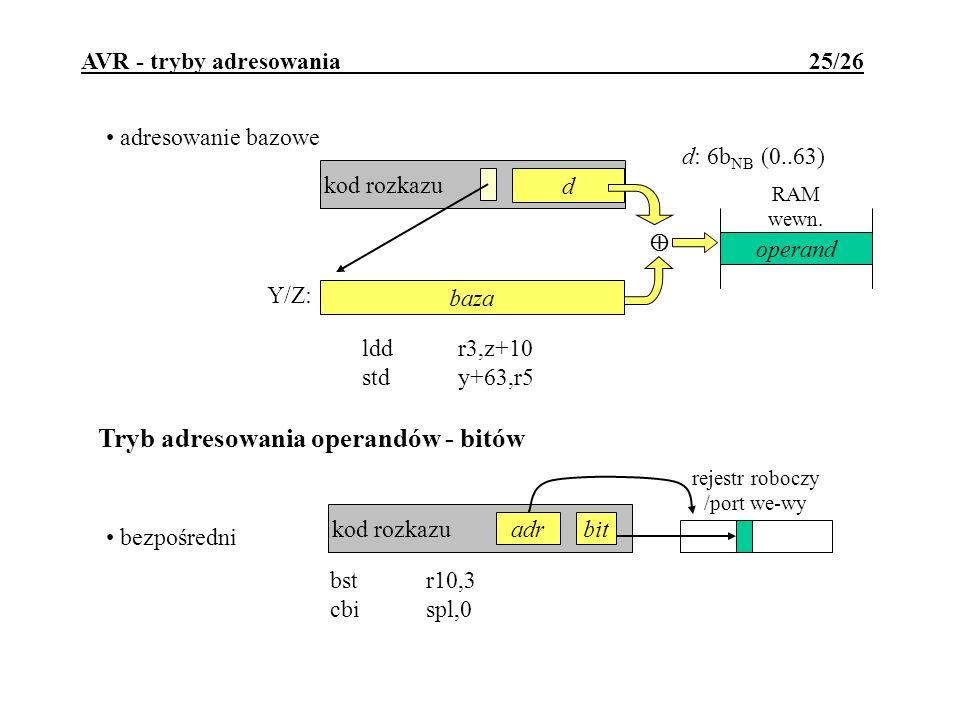 adresowanie bazowe Tryb adresowania operandów - bitów AVR - tryby adresowania 25/26 bezpośredni kod rozkazu rejestr roboczy /port we-wy bstr10,3 cbisp
