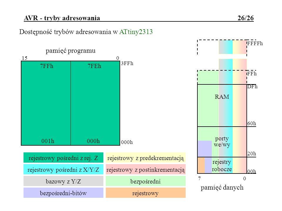 Dostępność trybów adresowania w ATtiny2313 AVR - tryby adresowania 26/26 rejestrowy pośredni z rej. Z 7FFh 7FEh 001h 000h pamięć programu 15 0 3FFh 00