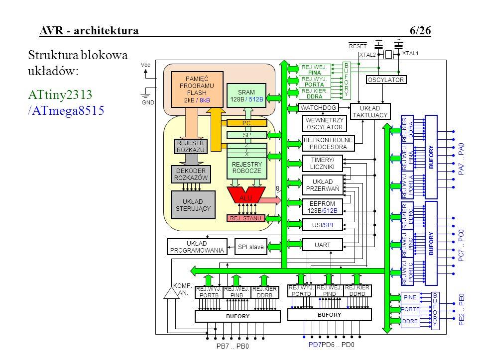 AVR - architektura 7/26 Standardowe obudowy układu ATtiny2313 MLF (T0) PD4 (T1/OC0B) PD5 GND (ICP) PD6 (AIN0/PCINT0) PB0 (TxD) PD1 (XTAL2) PA1 (XTAL1) PA0 (INT0/CKOUT/XCK) PD2 (INT1) PD3 PD0 (RxD) PA2 (RESET/dW) VCC PB7(SCK/UCSK/PCINT7) PB6(MISO/DO/PCINT6) PB5(MOSI/DI/SDA/PCINT5) PB4(OC1B/PCINT4) PB3(OC1A/PCINT3) PB2(OC0A/PCINT2) PB1(AIN1/PCINT1) DIP / SOIC (RESET/dW) PA2 (RxD) PD0 (TxD) PD1 (XTAL2) PA1 (XTAL1) PA0 (INT0/CKOUT/XCK) PD2 (INT1) PD3 (T0) PD4 (T1/OC0B) PD5 GND VCC PB7(SCK/UCSK/PCINT7) PB6(MISO/DO/PCINT6) PB5(MOSI/DI/SDA/PCINT5) PB4(OC1B/PCINT4) PB3(OC1A/PCINT3) PB2(OC0A/PCINT2) PB1(AIN1/PCINT1) PB0(AIN0/PCINT0) PD6(ICP) 1 2 3 4 5 6 7 8 9 10 20 19 18 17 16 15 14 13 12 11