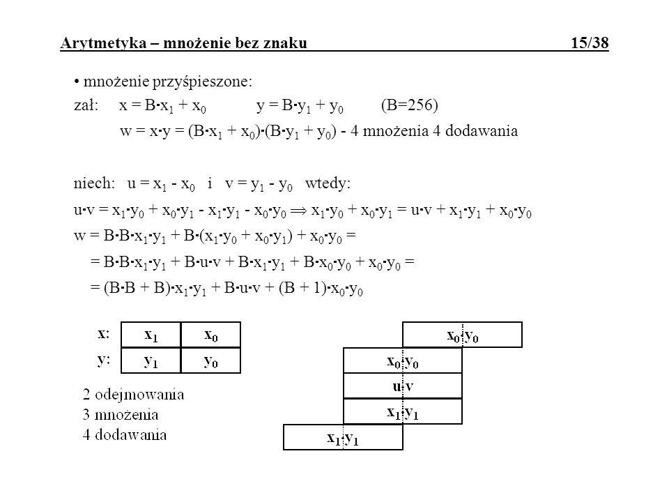 mnożenie przyśpieszone: zał: x = B x 1 + x 0 y = B y 1 + y 0 (B=256) w = x y = (B x 1 + x 0 ) (B y 1 + y 0 ) - 4 mnożenia 4 dodawania niech: u = x 1 -