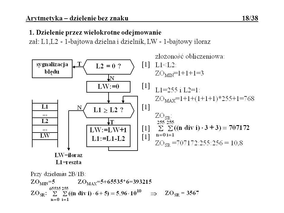 1. Dzielenie przez wielokrotne odejmowanie zał: L1,L2 - 1-bajtowa dzielna i dzielnik, LW - 1-bajtowy iloraz Arytmetyka – dzielenie bez znaku 18/38