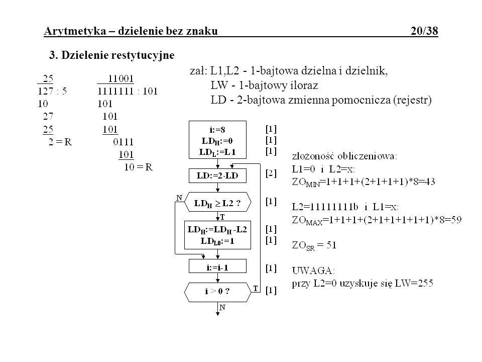 3. Dzielenie restytucyjne zał: L1,L2 - 1-bajtowa dzielna i dzielnik, LW - 1-bajtowy iloraz LD - 2-bajtowa zmienna pomocnicza (rejestr) Arytmetyka – dz