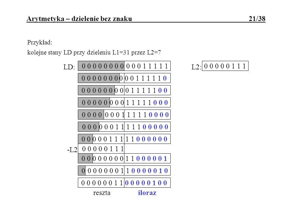 Przykład: kolejne stany LD przy dzieleniu L1=31 przez L2=7 0 0 0 0 0 0 0 00 0 0 1 1 1 1 1 LD: 0 0 0 0 0 0 0 00 0 0 1 1 1 1 1 0 0 0 0 0 0 0 0 00 0 0 1