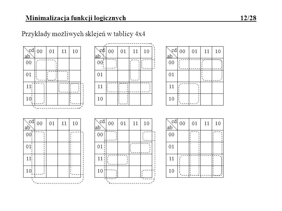 Minimalizacja funkcji logicznych 12/28 Przykłady możliwych sklejeń w tablicy 4x4 00 01 11 10 00 01 11 10 00 01 11 10 00 01 11 10 00 01 11 10 00 01 11