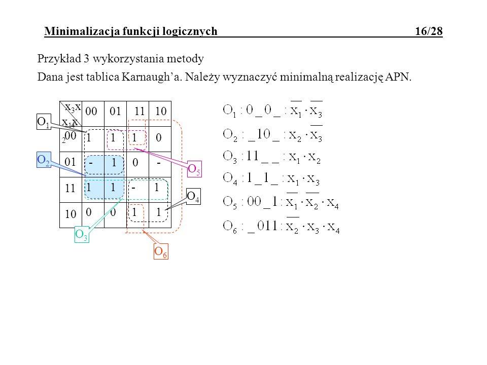 Minimalizacja funkcji logicznych 16/28 Przykład 3 wykorzystania metody Dana jest tablica Karnaugha. Należy wyznaczyć minimalną realizację APN. 00 01 1
