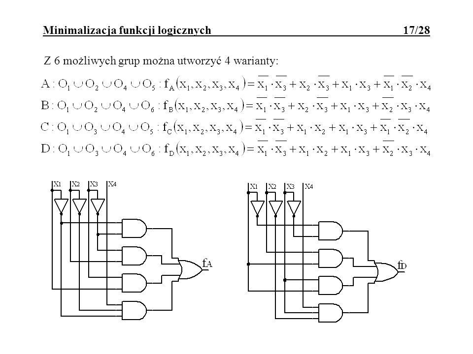 Minimalizacja funkcji logicznych 17/28 Z 6 możliwych grup można utworzyć 4 warianty:
