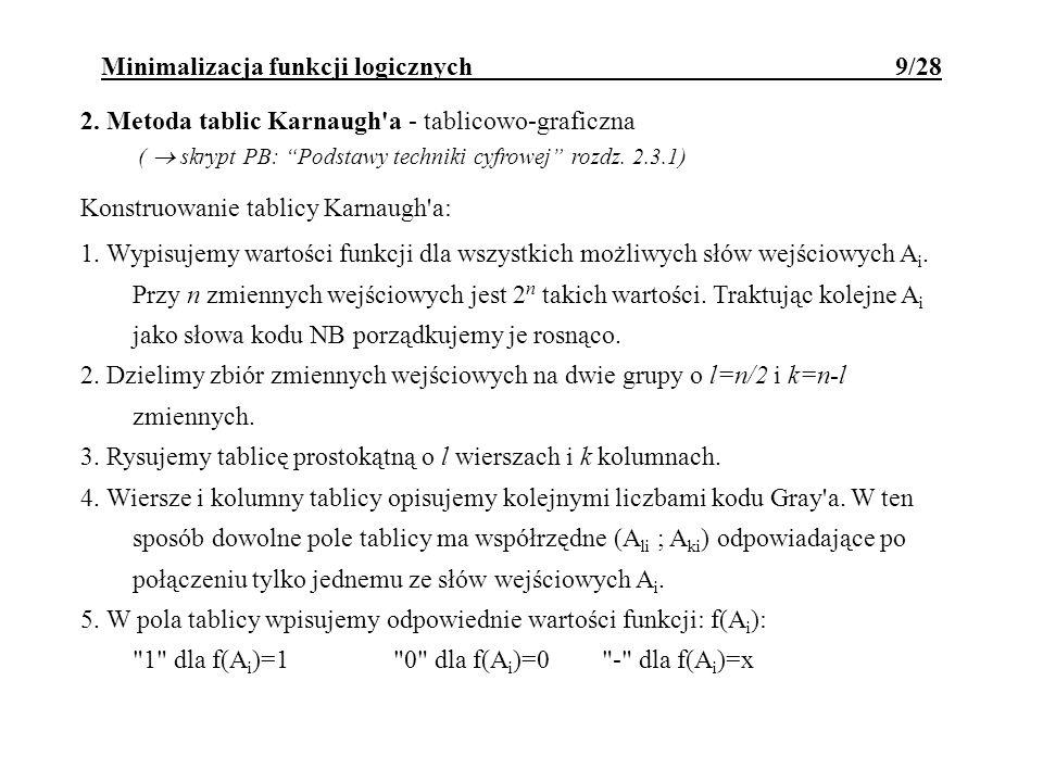 Minimalizacja funkcji logicznych 9/28 2. Metoda tablic Karnaugh'a - tablicowo-graficzna ( skrypt PB: Podstawy techniki cyfrowej rozdz. 2.3.1) Konstruo