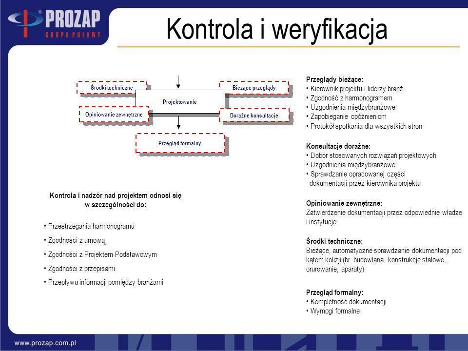 Kontrola i weryfikacja Kontrola i nadzór nad projektem odnosi się w szczególności do: Przestrzegania harmonogramu Zgodności z umową Zgodności z Projek