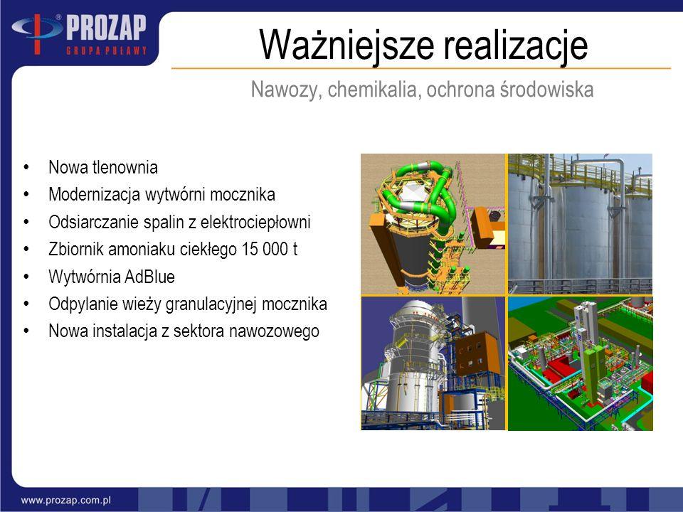 Nowa tlenownia Modernizacja wytwórni mocznika Odsiarczanie spalin z elektrociepłowni Zbiornik amoniaku ciekłego 15 000 t Wytwórnia AdBlue Odpylanie wi