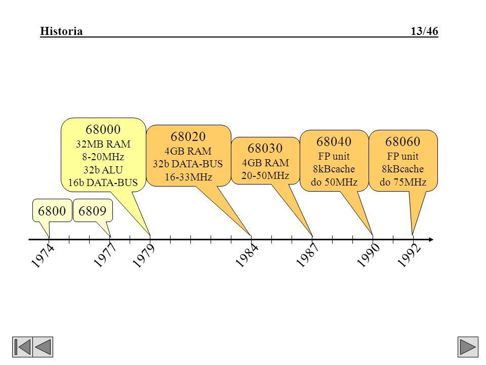 Historia 13/46 6809 1979 198419871990 68000 32MB RAM 8-20MHz 32b ALU 16b DATA-BUS 68020 4GB RAM 32b DATA-BUS 16-33MHz 68030 4GB RAM 20-50MHz 1974 1977 6800 68040 FP unit 8kBcache do 50MHz 1992 68060 FP unit 8kBcache do 75MHz
