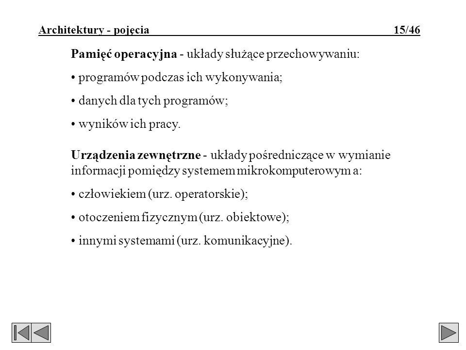 Architektury - pojęcia 15/46 Pamięć operacyjna - układy służące przechowywaniu: programów podczas ich wykonywania; danych dla tych programów; wyników