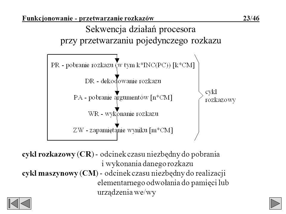 Funkcjonowanie - przetwarzanie rozkazów 23/46 Sekwencja działań procesora przy przetwarzaniu pojedynczego rozkazu cykl rozkazowy (CR) - odcinek czasu niezbędny do pobrania i wykonania danego rozkazu cykl maszynowy (CM) - odcinek czasu niezbędny do realizacji elementarnego odwołania do pamięci lub urządzenia we/wy