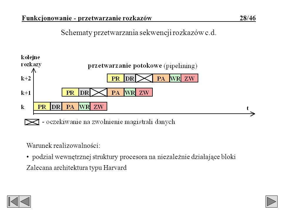 Funkcjonowanie - przetwarzanie rozkazów 28/46 Schematy przetwarzania sekwencji rozkazów c.d. Warunek realizowalności: podział wewnętrznej struktury pr