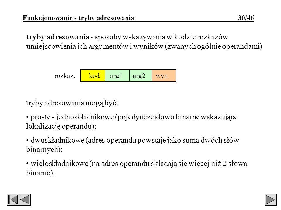 Funkcjonowanie - tryby adresowania 30/46 tryby adresowania mogą być: proste - jednoskładnikowe (pojedyncze słowo binarne wskazujące lokalizację operandu); dwuskładnikowe (adres operandu powstaje jako suma dwóch słów binarnych); wieloskładnikowe (na adres operandu składają się więcej niż 2 słowa binarne).