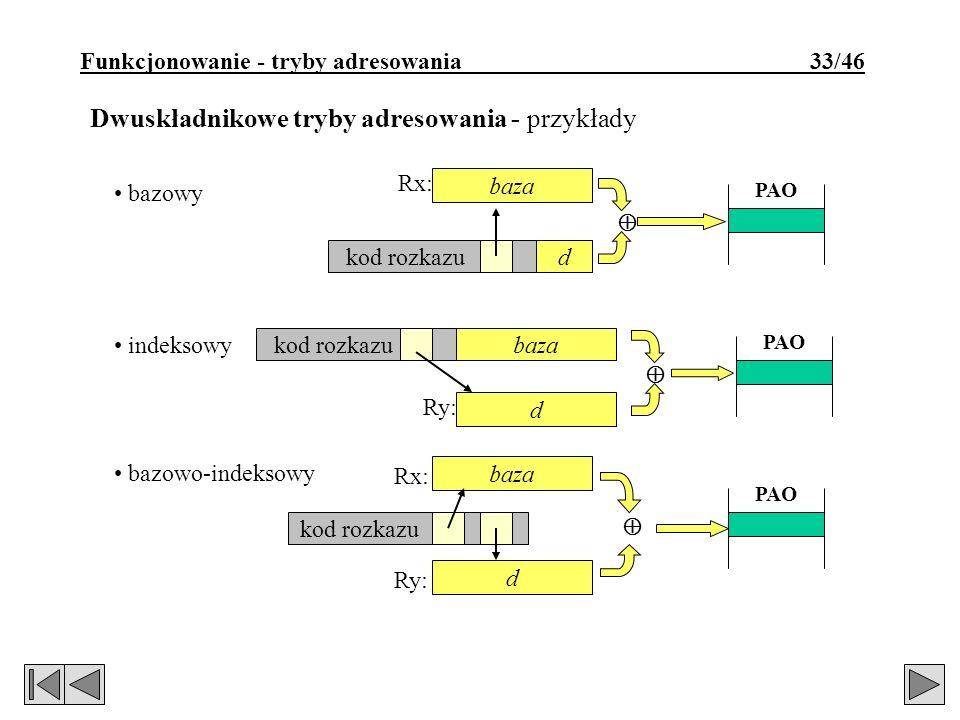 Funkcjonowanie - tryby adresowania 33/46 Dwuskładnikowe tryby adresowania - przykłady indeksowy d kod rozkazubaza PAO Ry: bazowy baza kod rozkazud PAO Rx: bazowo-indeksowy baza kod rozkazu d PAO Rx: Ry: