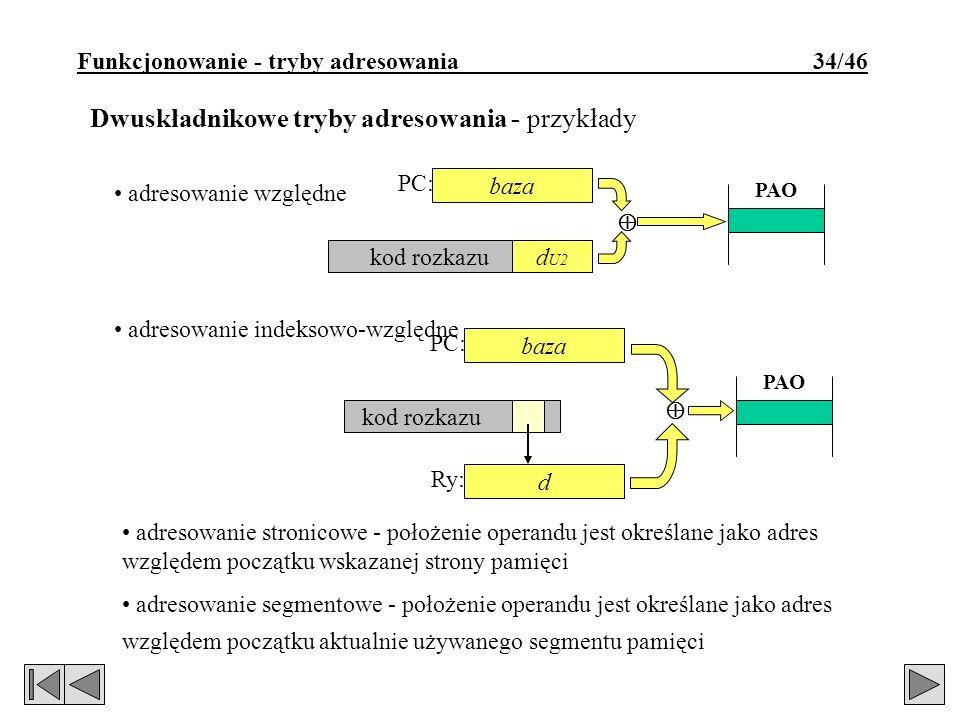 Funkcjonowanie - tryby adresowania 34/46 Dwuskładnikowe tryby adresowania - przykłady PC: adresowanie indeksowo-względne d kod rozkazu PAO baza Ry: adresowanie względne baza kod rozkazud U2 PAO PC: adresowanie stronicowe - położenie operandu jest określane jako adres względem początku wskazanej strony pamięci adresowanie segmentowe - położenie operandu jest określane jako adres względem początku aktualnie używanego segmentu pamięci
