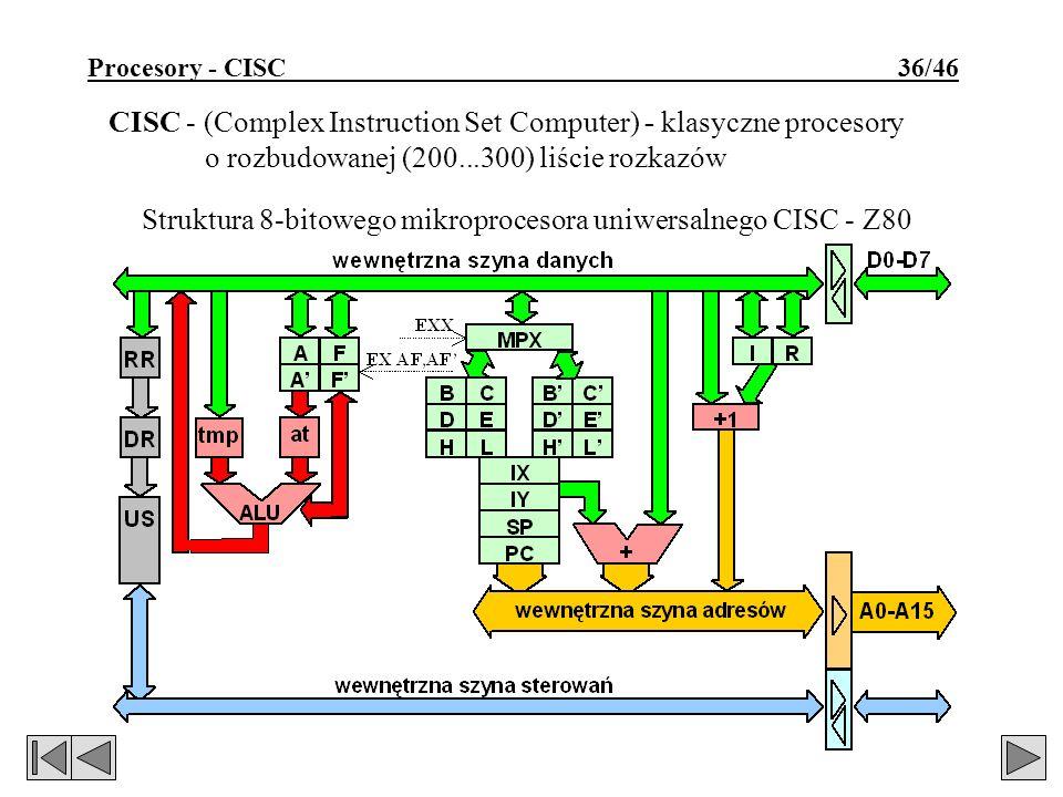 Procesory - CISC 36/46 CISC - (Complex Instruction Set Computer) - klasyczne procesory o rozbudowanej (200...300) liście rozkazów Struktura 8-bitowego mikroprocesora uniwersalnego CISC - Z80