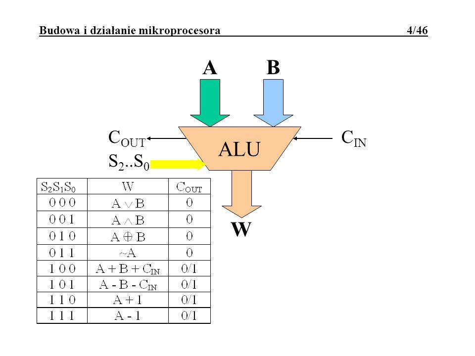 Budowa i działanie mikroprocesora 4/46 ALU AB W C OUT C IN S 2..S 0