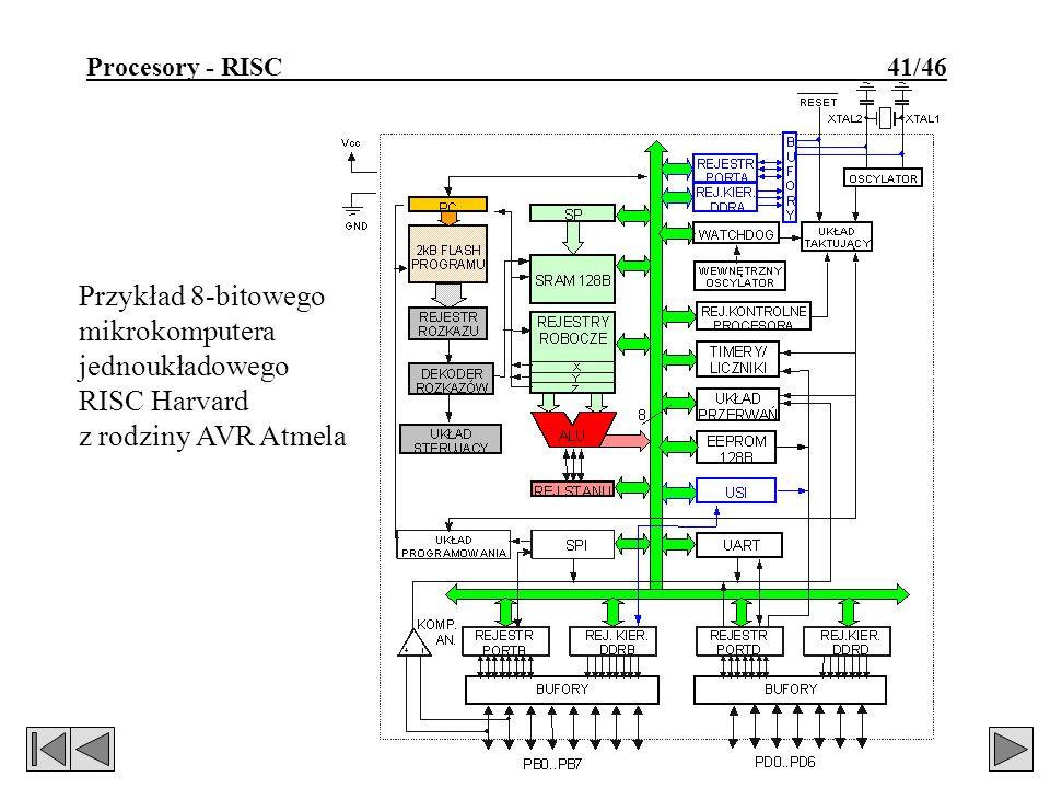 Procesory - RISC 41/46 Przykład 8-bitowego mikrokomputera jednoukładowego RISC Harvard z rodziny AVR Atmela