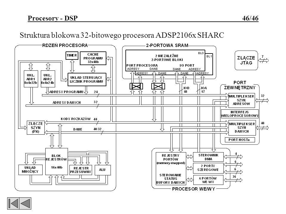 Procesory - DSP 46/46 Struktura blokowa 32-bitowego procesora ADSP2106x SHARC