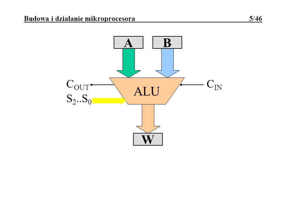 Budowa i działanie mikroprocesora 5/46 S 2..S 0 ALU C OUT C IN AB W