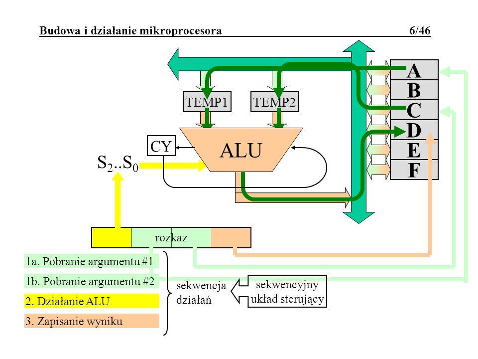 Budowa i działanie mikroprocesora 6/46 A B C D E F TEMP2TEMP1 rozkaz S 2..S 0 1a. Pobranie argumentu #1 1b. Pobranie argumentu #2 2. Działanie ALU 3.