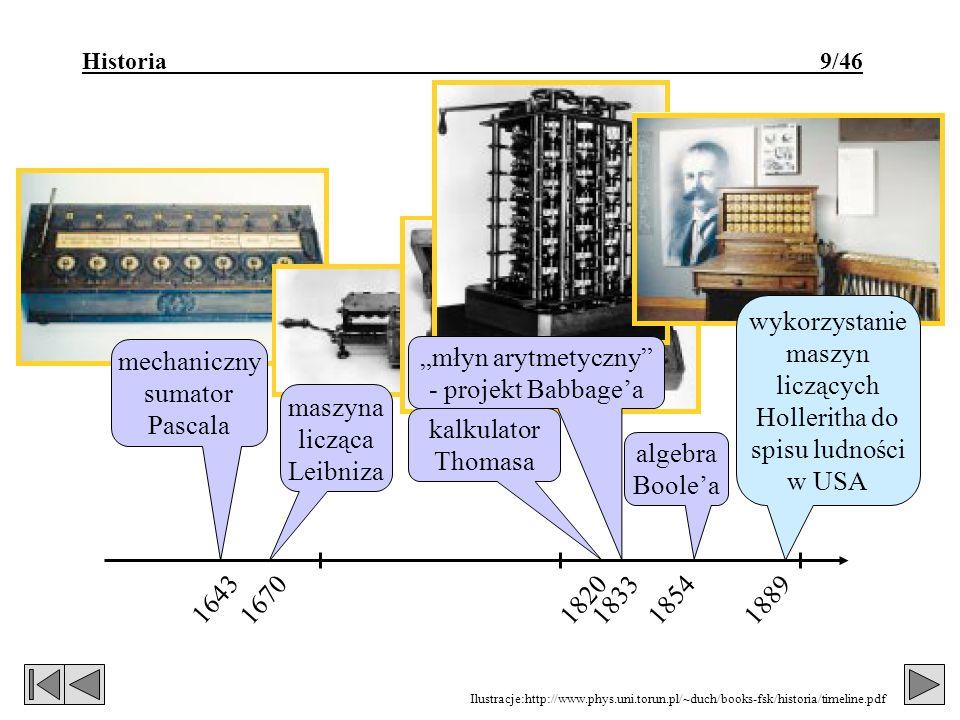 Historia 9/46 167018541889 1643 mechaniczny sumator Pascala 1833 algebra Boolea maszyna licząca Leibniza 1820 kalkulator Thomasa młyn arytmetyczny - projekt Babbagea wykorzystanie maszyn liczących Holleritha do spisu ludności w USA Ilustracje:http://www.phys.uni.torun.pl/~duch/books-fsk/historia/timeline.pdf