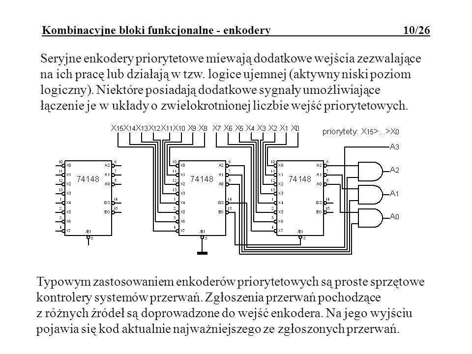 Kombinacyjne bloki funkcjonalne - enkodery 10/26 Seryjne enkodery priorytetowe miewają dodatkowe wejścia zezwalające na ich pracę lub działają w tzw.