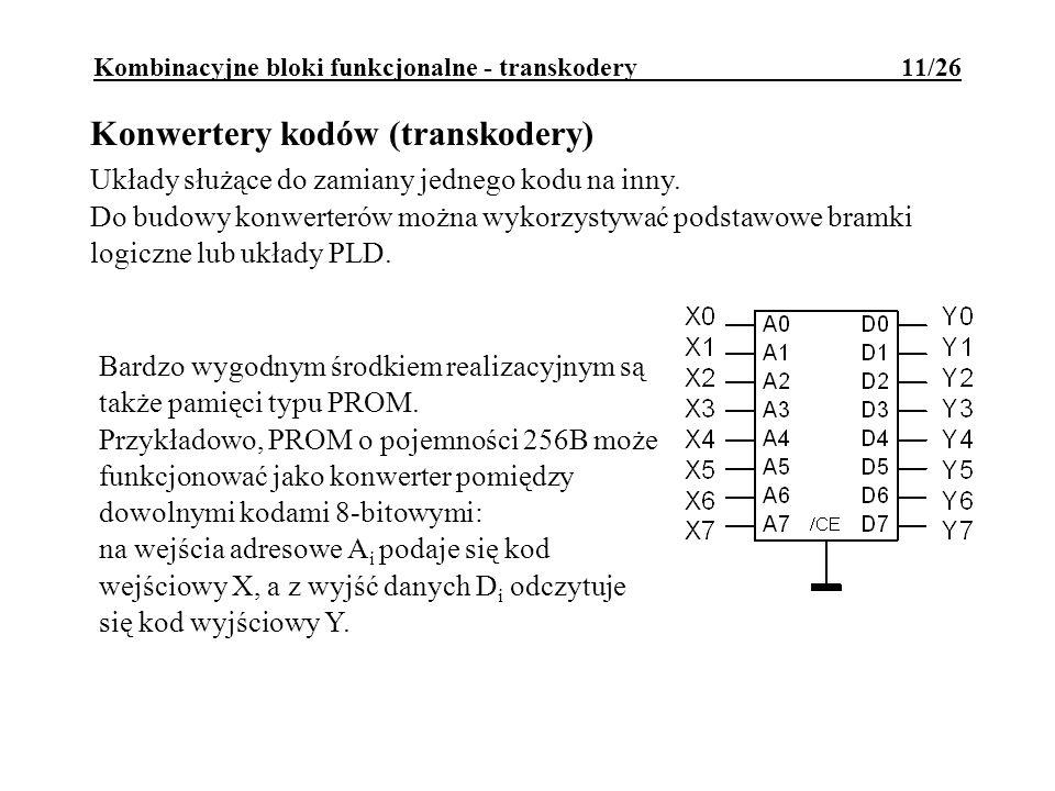 Kombinacyjne bloki funkcjonalne - transkodery 11/26 Konwertery kodów (transkodery) Układy służące do zamiany jednego kodu na inny.