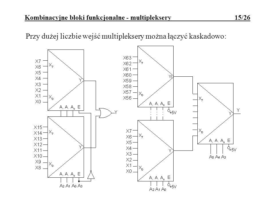 Kombinacyjne bloki funkcjonalne - multipleksery 15/26 Przy dużej liczbie wejść multipleksery można łączyć kaskadowo: