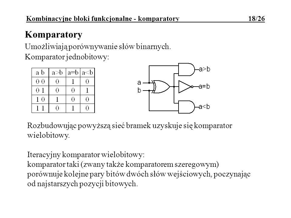 Kombinacyjne bloki funkcjonalne - komparatory 18/26 Komparatory Umożliwiają porównywanie słów binarnych.