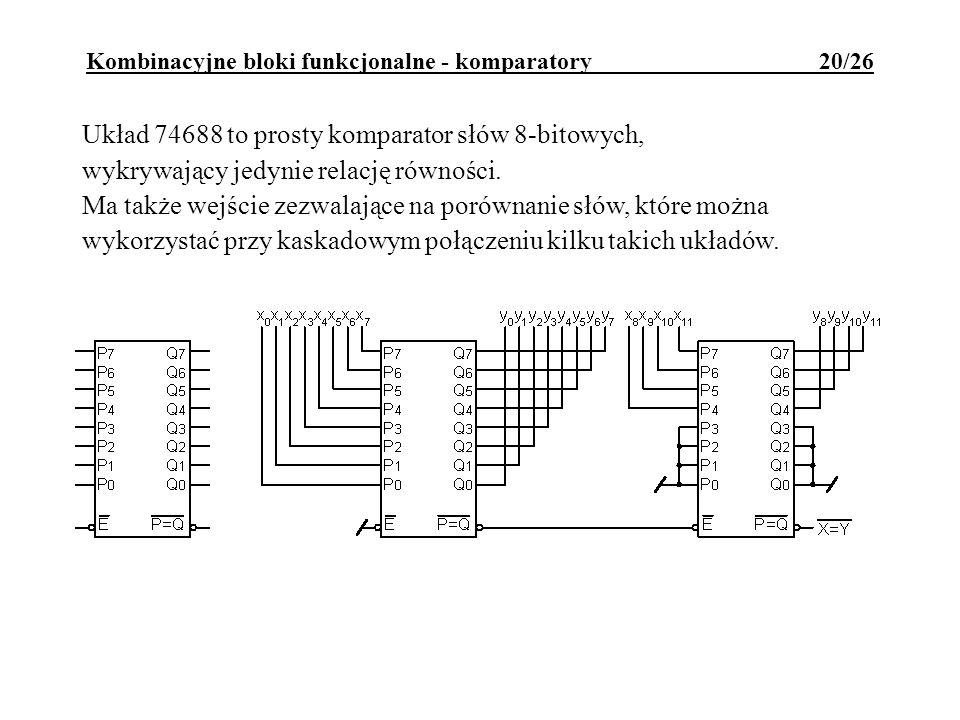 Kombinacyjne bloki funkcjonalne - komparatory 20/26 Układ 74688 to prosty komparator słów 8-bitowych, wykrywający jedynie relację równości.