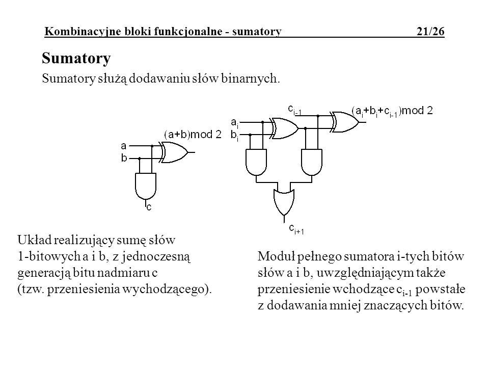 Kombinacyjne bloki funkcjonalne - sumatory 21/26 Sumatory Sumatory służą dodawaniu słów binarnych.