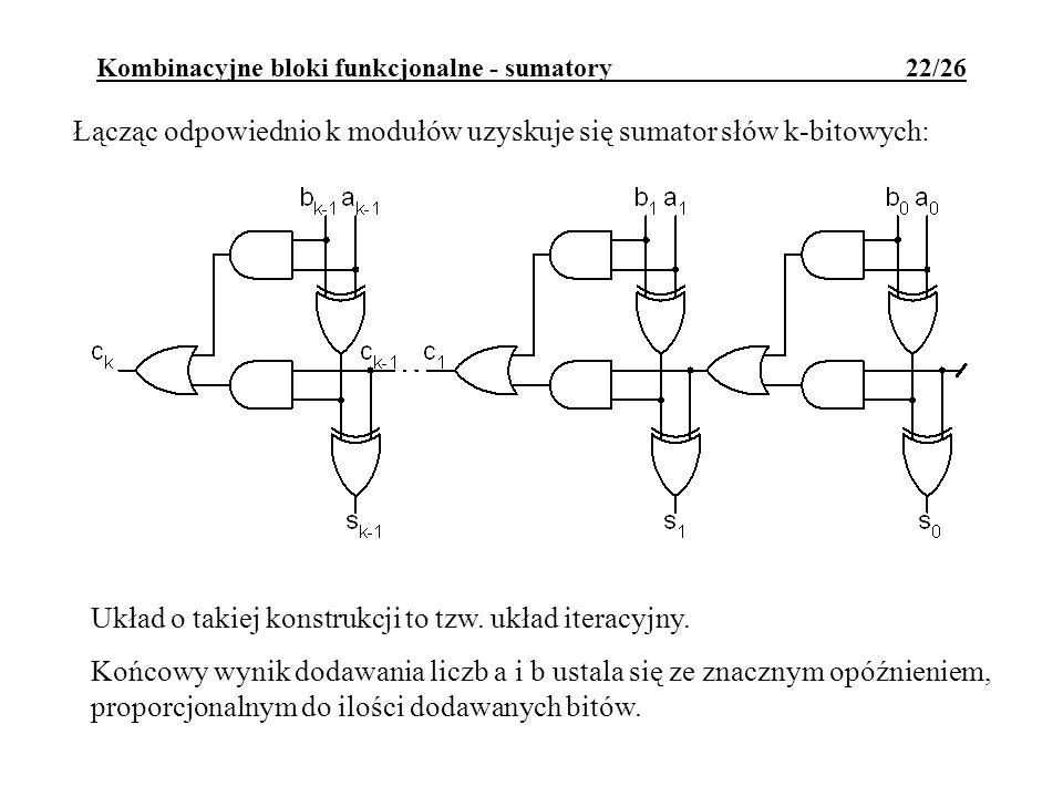 Kombinacyjne bloki funkcjonalne - sumatory 22/26 Łącząc odpowiednio k modułów uzyskuje się sumator słów k-bitowych: Układ o takiej konstrukcji to tzw.