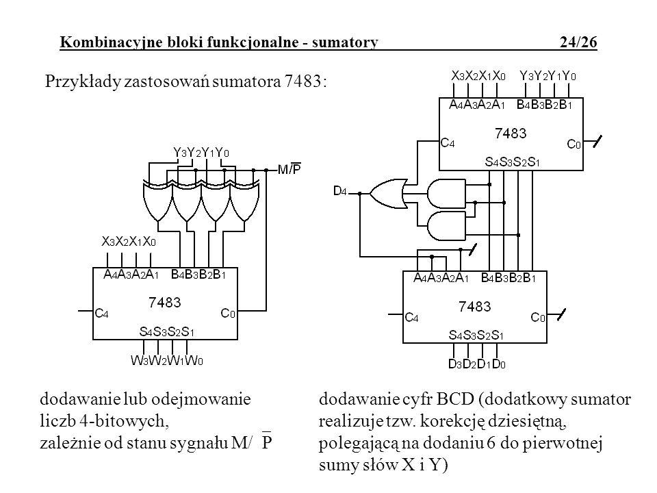 Kombinacyjne bloki funkcjonalne - sumatory 24/26 Przykłady zastosowań sumatora 7483: dodawanie lub odejmowanie liczb 4-bitowych, zależnie od stanu sygnału M/ P dodawanie cyfr BCD (dodatkowy sumator realizuje tzw.