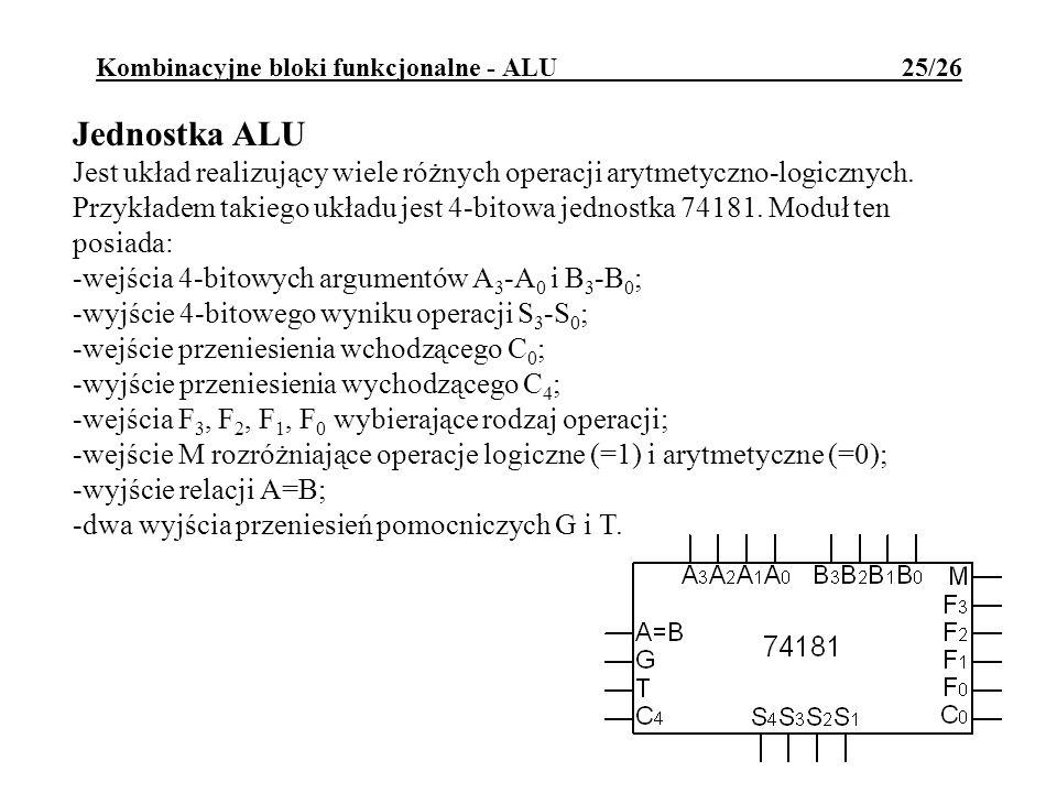 Kombinacyjne bloki funkcjonalne - ALU 25/26 Jednostka ALU Jest układ realizujący wiele różnych operacji arytmetyczno-logicznych.