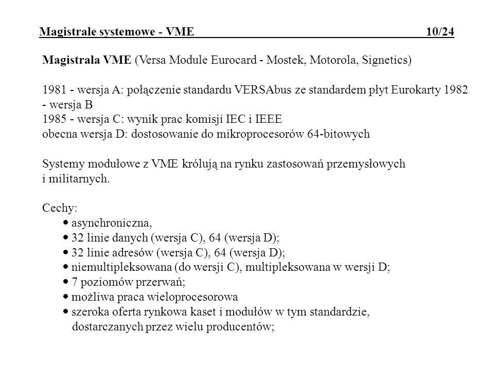 Magistrale systemowe - VME 10/24 Magistrala VME (Versa Module Eurocard - Mostek, Motorola, Signetics) 1981 - wersja A: połączenie standardu VERSAbus z