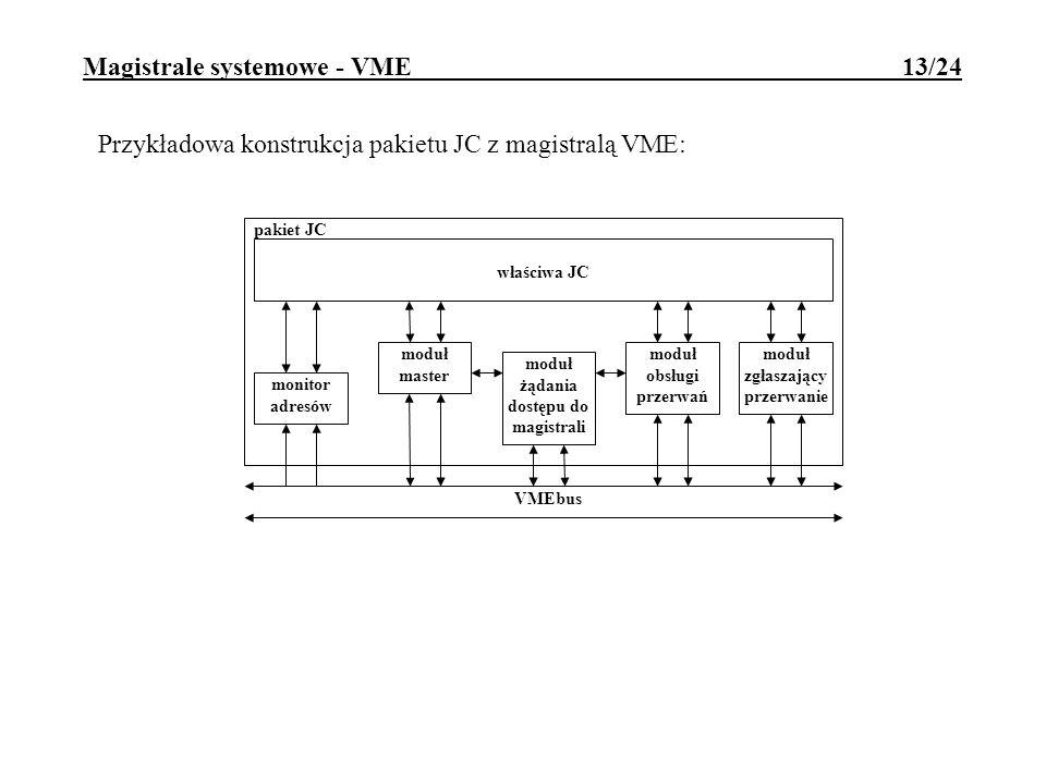 Magistrale systemowe - VME 13/24 Przykładowa konstrukcja pakietu JC z magistralą VME: pakiet JC monitor adresów moduł master moduł żądania dostępu do