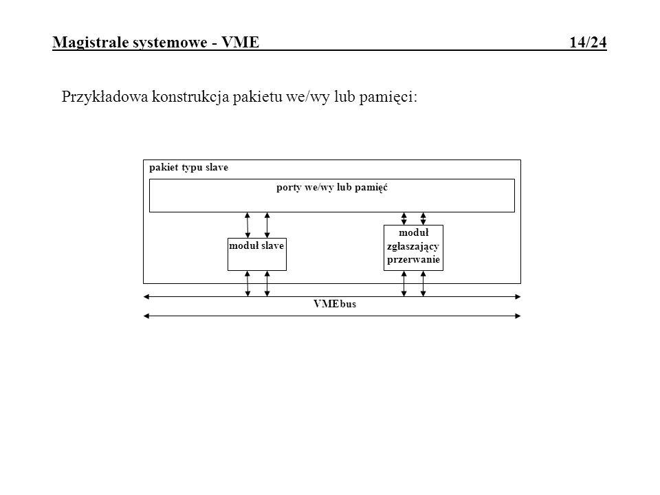 Magistrale systemowe - VME 14/24 Przykładowa konstrukcja pakietu we/wy lub pamięci: pakiet typu slave moduł slave moduł zgłaszający przerwanie VMEbus