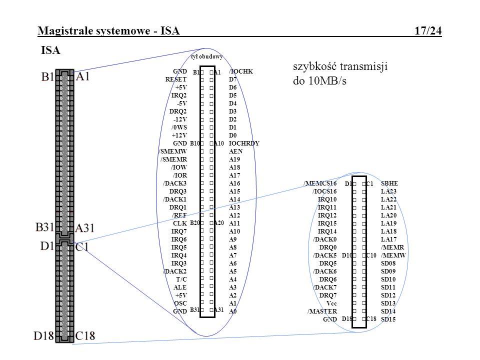 Magistrale systemowe - ISA 17/24 D1 C1 D10 C10 D18 C18 /MEMCS16 /IOCS16 IRQ10 IRQ11 IRQ12 IRQ15 IRQ14 /DACK0 DRQ0 /DACK5 DRQ5 /DACK6 DRQ6 /DACK7 DRQ7