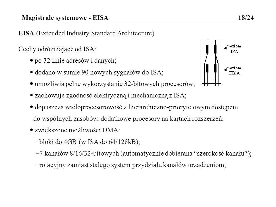 Magistrale systemowe - EISA 18/24 EISA (Extended Industry Standard Architecture) Cechy odróżniające od ISA: po 32 linie adresów i danych; dodano w sum