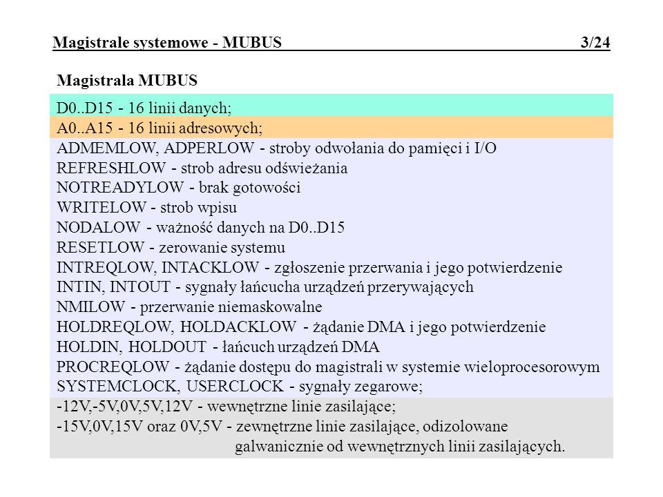 Magistrale systemowe - MUBUS 3/24 D0..D15 - 16 linii danych; A0..A15 - 16 linii adresowych; ADMEMLOW, ADPERLOW - stroby odwołania do pamięci i I/O REF